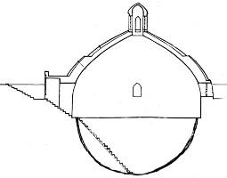 Сардоба - источник воды